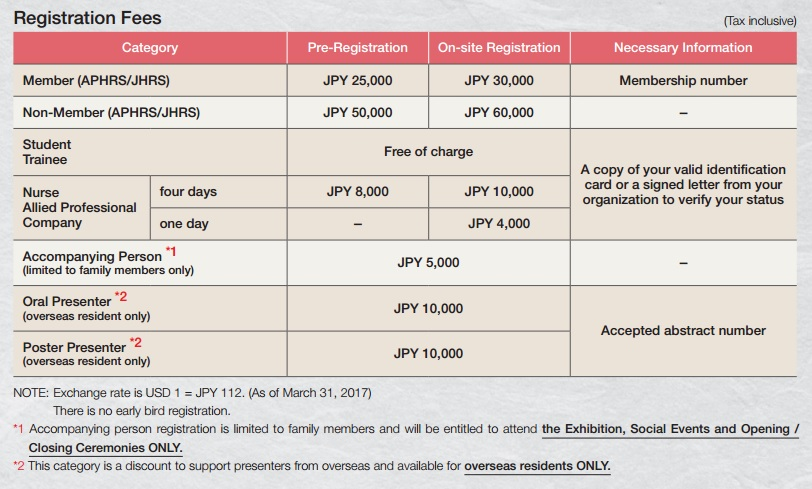 Registration Fees APHRS2017